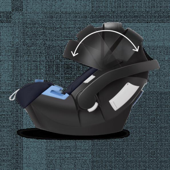 Cybex Aton 5 autostol - Deep Black 2020